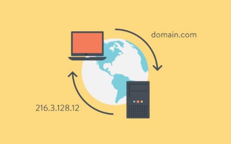 Μεταφορά ιστοσελίδας σε νέο Server: Πως να δω την σελίδα στον παλιό Server, με τροποποίηση του φακέλου Hosts (MAC)